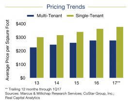 Image-1-Pricing-Trends-270x216.jpg